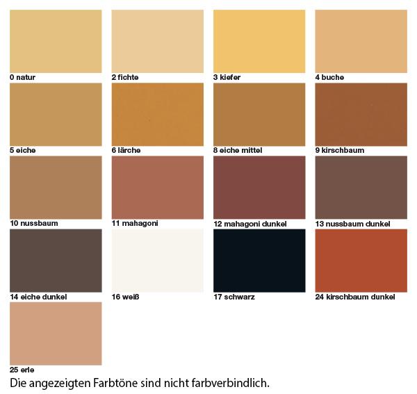 aqua clou holzpaste 150 gramm dose farben naumann. Black Bedroom Furniture Sets. Home Design Ideas